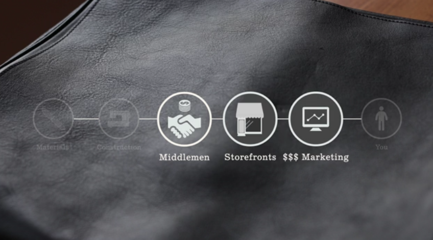 Fine leather goods without the luxury markup Indiegogo (1)