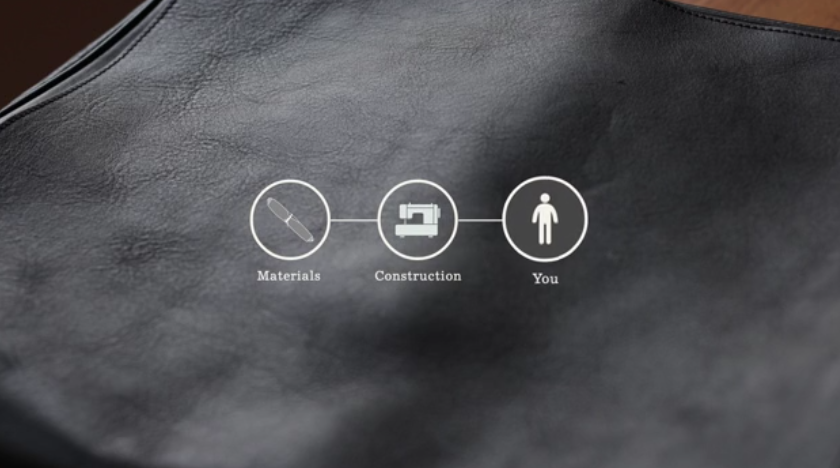 Fine leather goods without the luxury markup Indiegogo